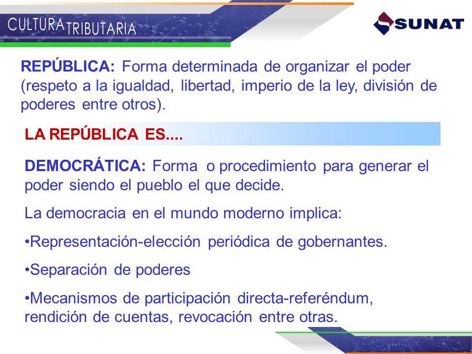 REPÚBLICA: Forma determinada de organizar el poder (respeto a la igualdad, libertad, imperio de la ley, división de poderes entre otros).