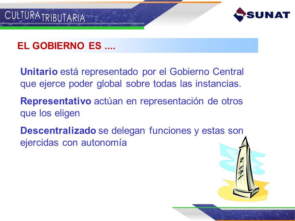 EL GOBIERNO ES .... Unitario está representado por el Gobierno Central que ejerce poder global sobre todas las instancias.