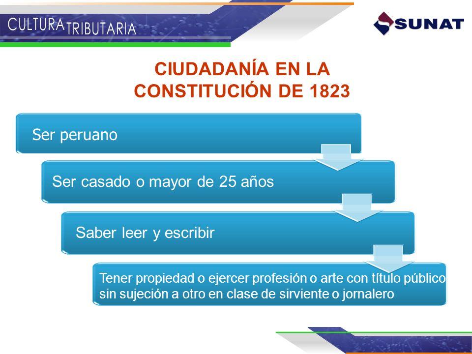 CIUDADANÍA EN LA CONSTITUCIÓN DE 1823