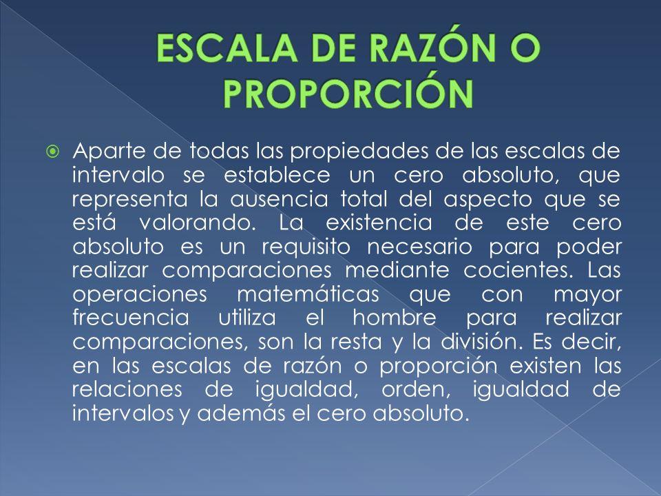 ESCALA DE RAZÓN O PROPORCIÓN