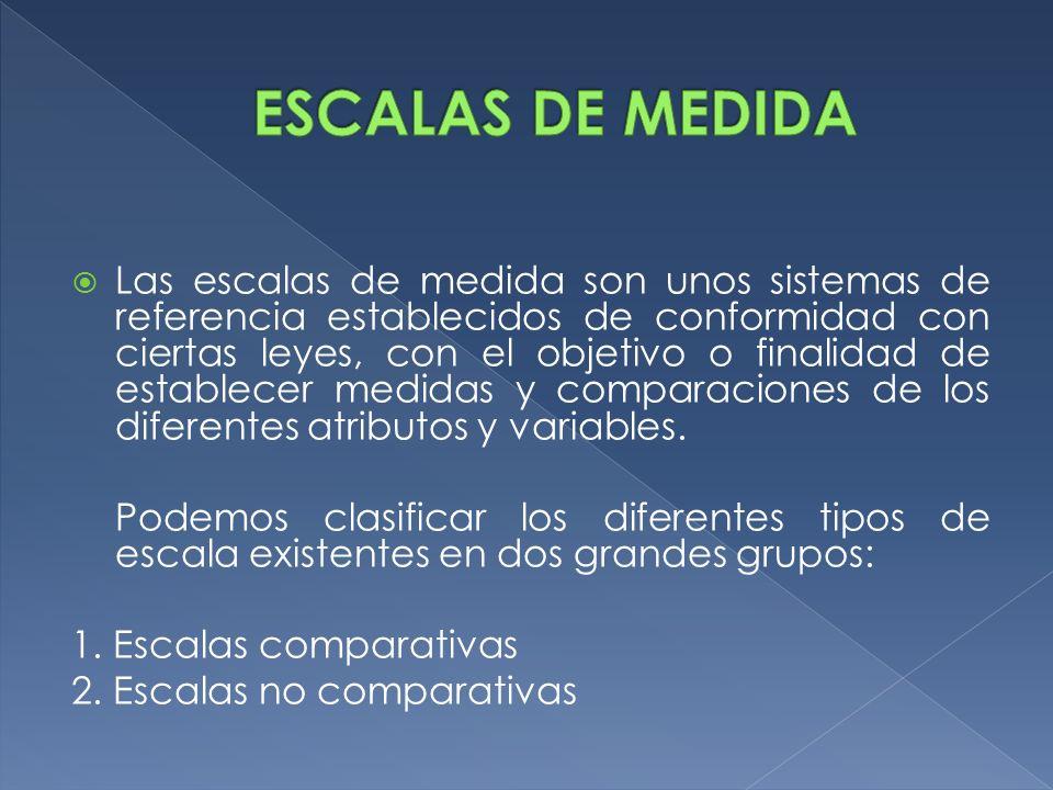 ESCALAS DE MEDIDA