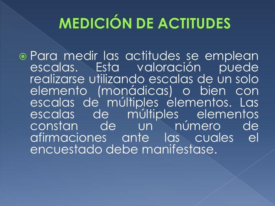 MEDICIÓN DE ACTITUDES