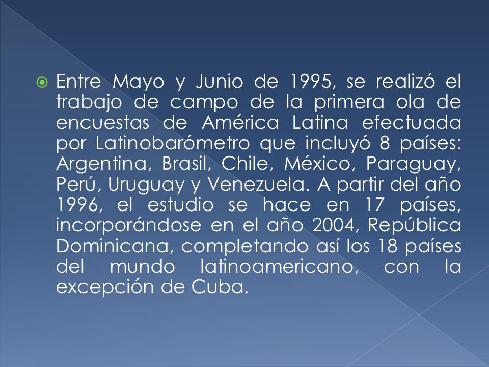 Entre Mayo y Junio de 1995, se realizó el trabajo de campo de la primera ola de encuestas de América Latina efectuada por Latinobarómetro que incluyó 8 países: Argentina, Brasil, Chile, México, Paraguay, Perú, Uruguay y Venezuela.