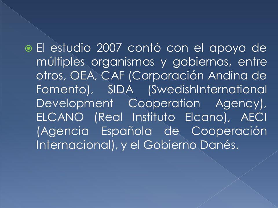 El estudio 2007 contó con el apoyo de múltiples organismos y gobiernos, entre otros, OEA, CAF (Corporación Andina de Fomento), SIDA (SwedishInternational Development Cooperation Agency), ELCANO (Real Instituto Elcano), AECI (Agencia Española de Cooperación Internacional), y el Gobierno Danés.