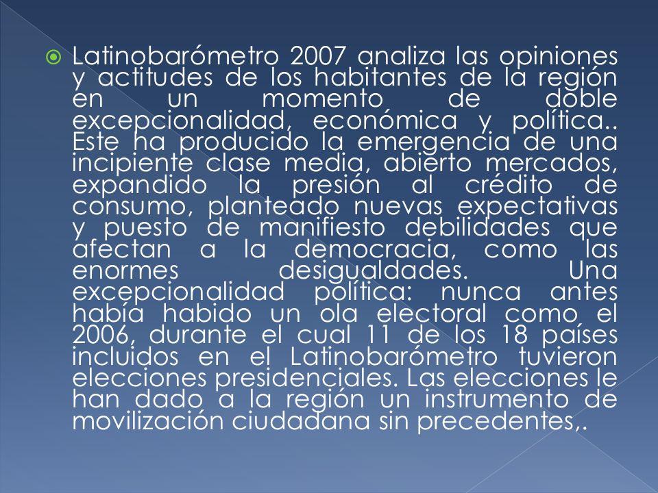 Latinobarómetro 2007 analiza las opiniones y actitudes de los habitantes de la región en un momento de doble excepcionalidad, económica y política..