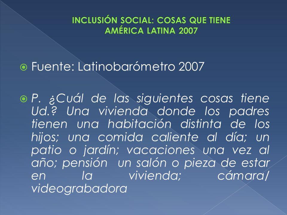 INCLUSIÓN SOCIAL: COSAS QUE TIENE AMÉRICA LATINA 2007