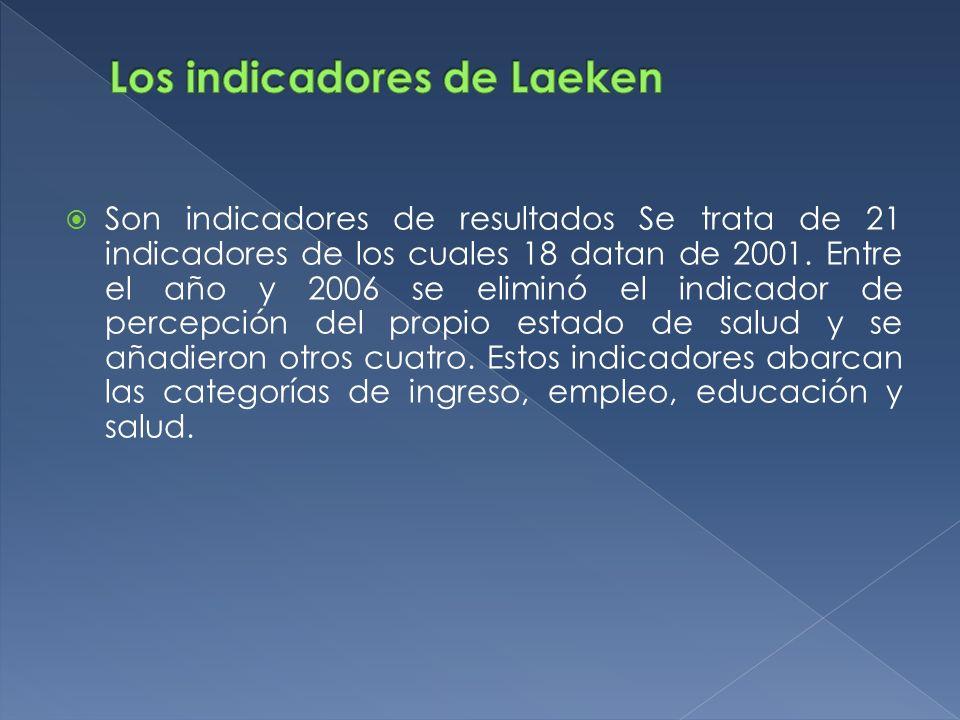 Los indicadores de Laeken