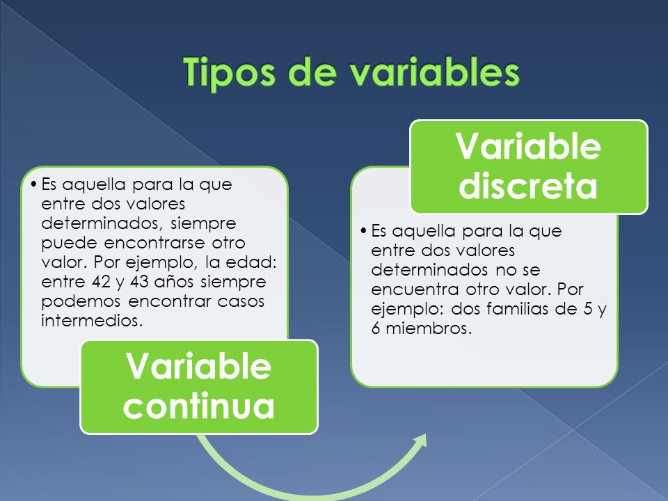 Tipos de variables Variable continua