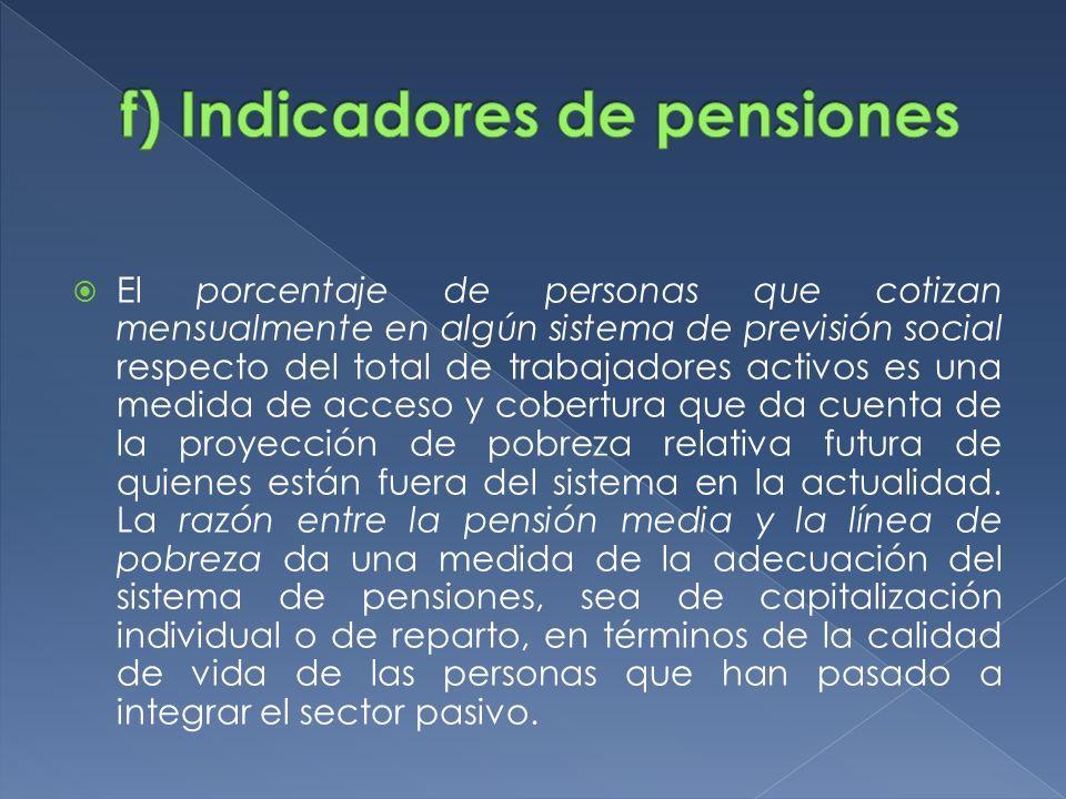 f) Indicadores de pensiones