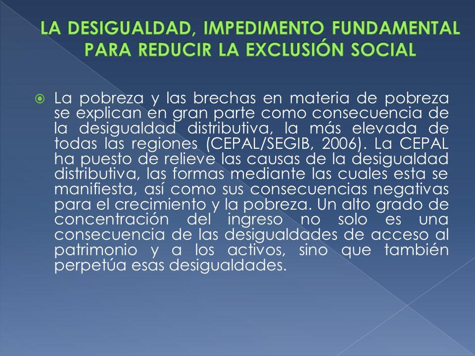LA DESIGUALDAD, IMPEDIMENTO FUNDAMENTAL PARA REDUCIR LA EXCLUSIÓN SOCIAL