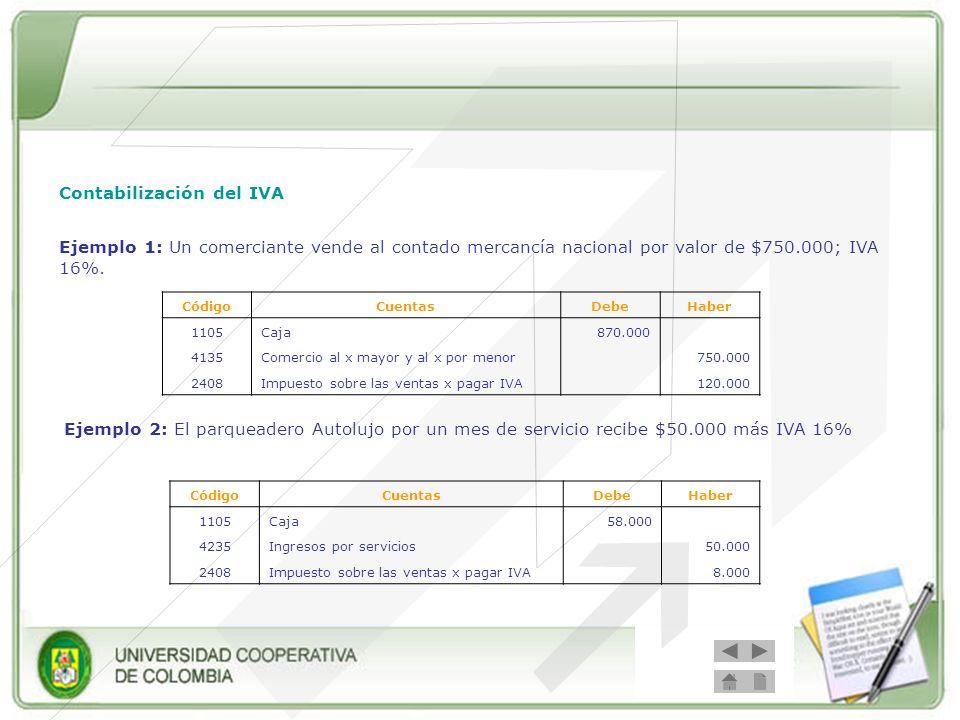 Contabilización del IVA