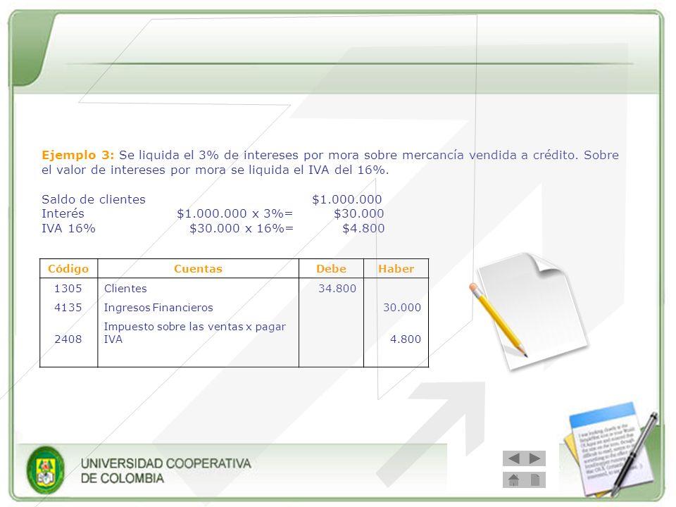 Ejemplo 3: Se liquida el 3% de intereses por mora sobre mercancía vendida a crédito. Sobre el valor de intereses por mora se liquida el IVA del 16%.
