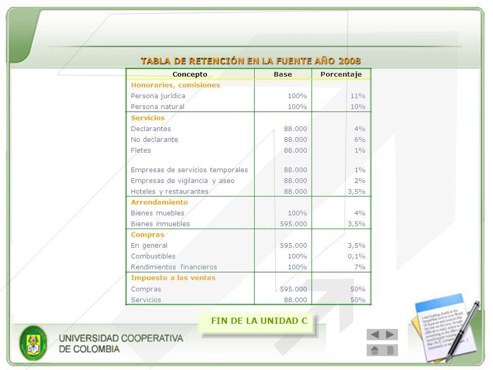 TABLA DE RETENCIÓN EN LA FUENTE AÑO 2008