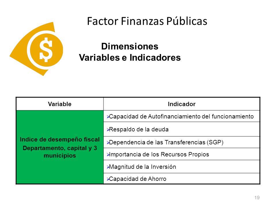 Factor Finanzas Públicas
