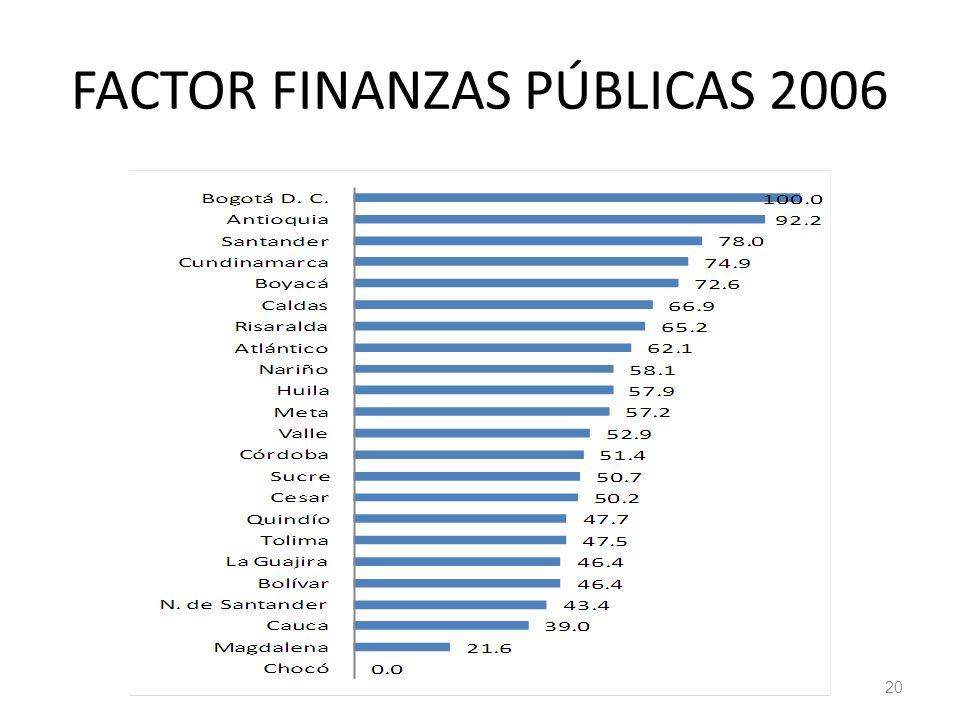 FACTOR FINANZAS PÚBLICAS 2006