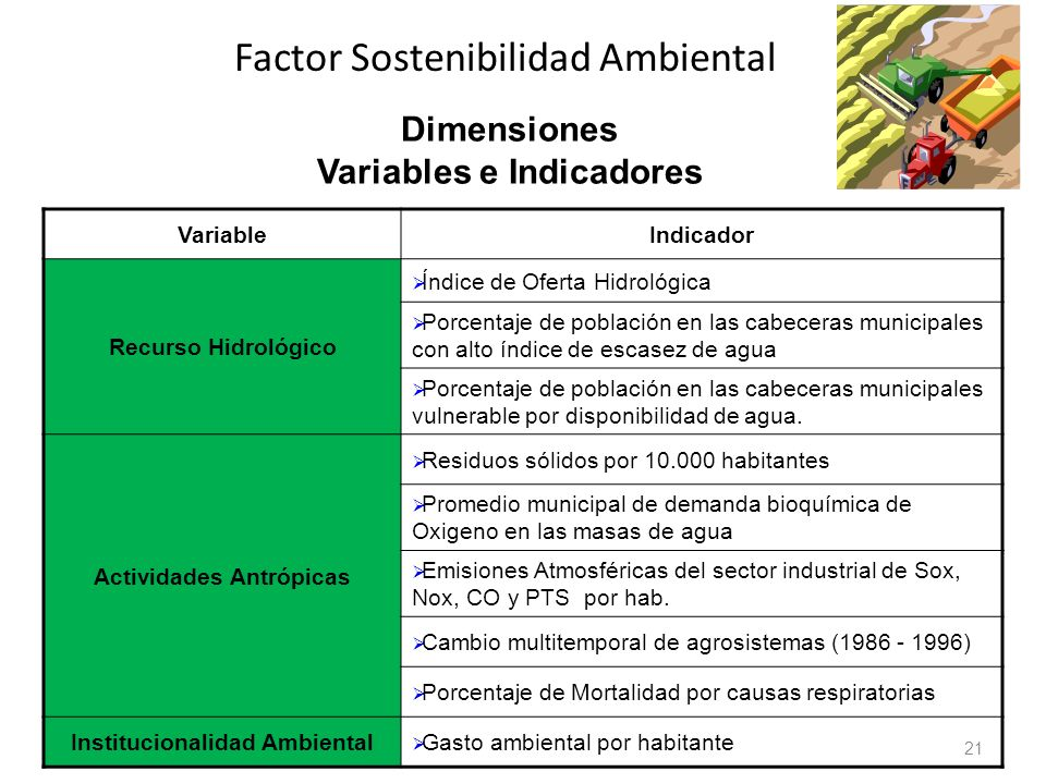 Factor Sostenibilidad Ambiental