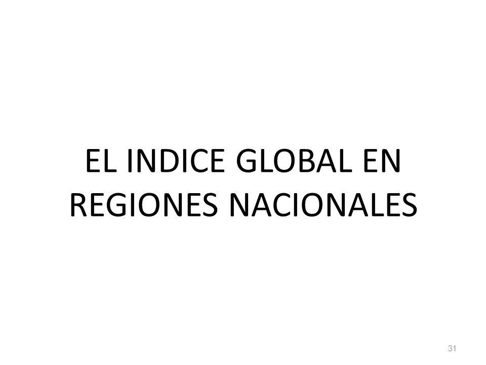 EL INDICE GLOBAL EN REGIONES NACIONALES