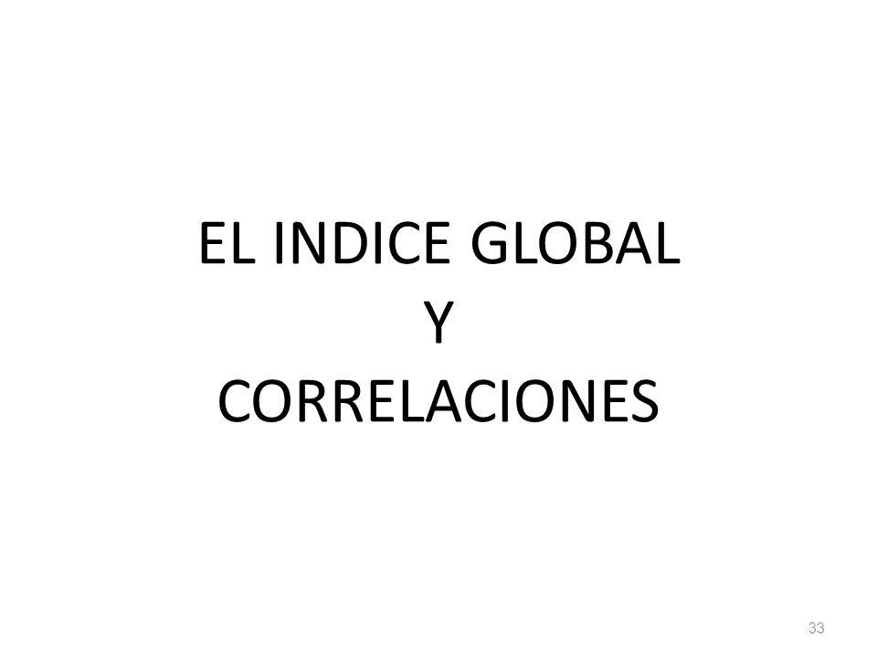 EL INDICE GLOBAL Y CORRELACIONES
