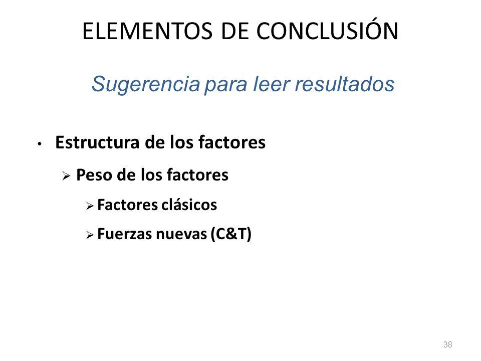 ELEMENTOS DE CONCLUSIÓN