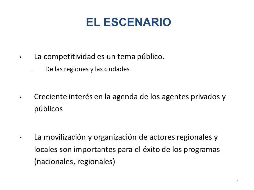 EL ESCENARIO La competitividad es un tema público.