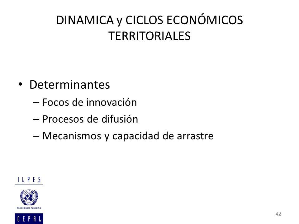 DINAMICA y CICLOS ECONÓMICOS TERRITORIALES