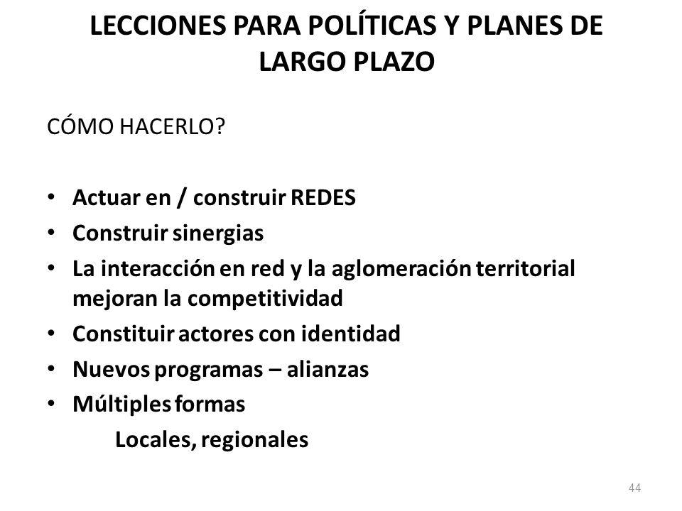 LECCIONES PARA POLÍTICAS Y PLANES DE LARGO PLAZO