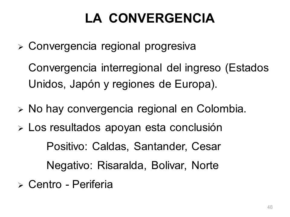 LA CONVERGENCIA Convergencia regional progresiva