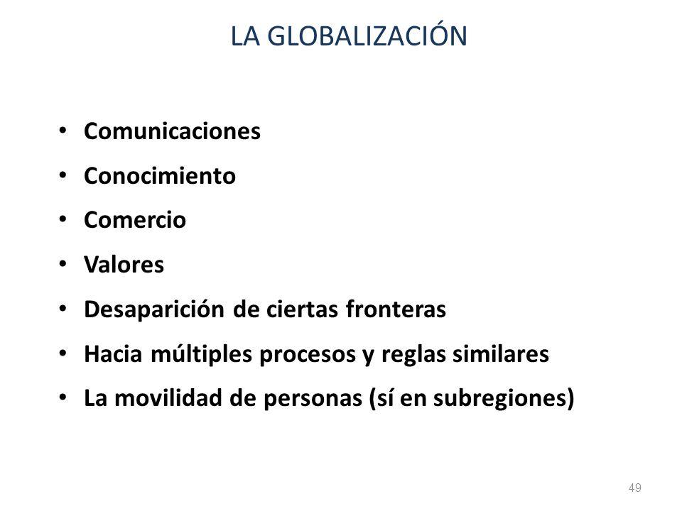 LA GLOBALIZACIÓN Comunicaciones Conocimiento Comercio Valores