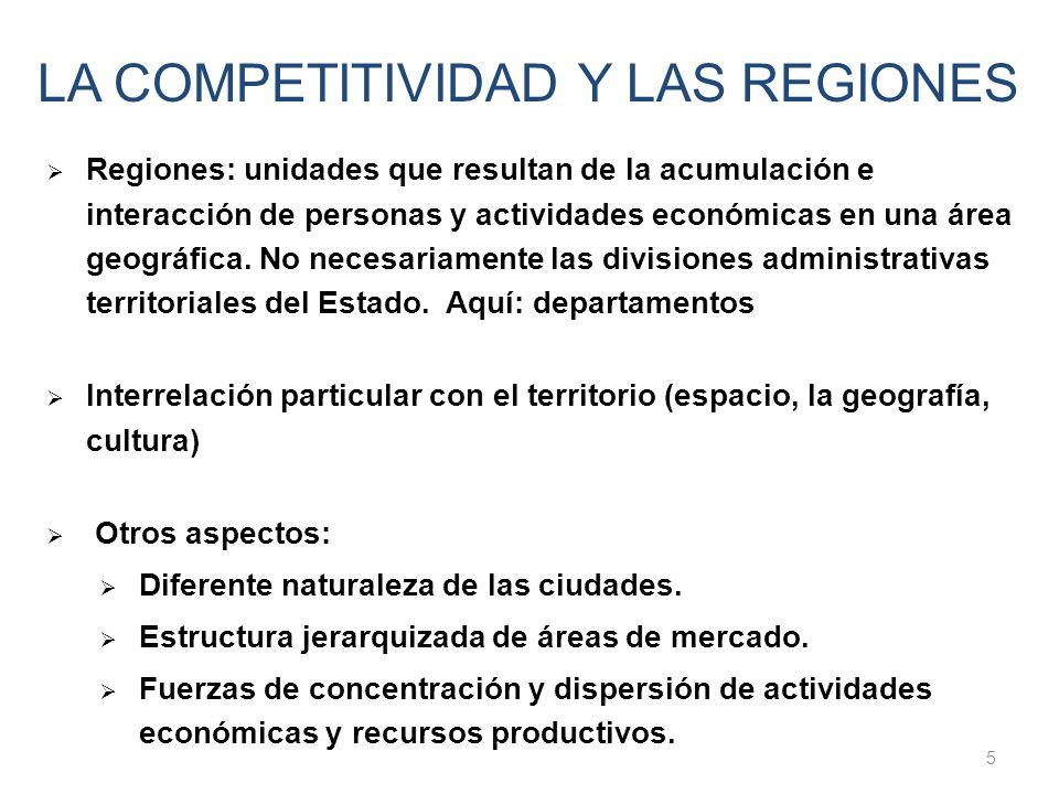LA COMPETITIVIDAD Y LAS REGIONES