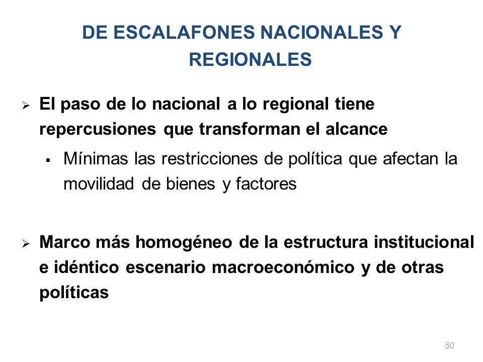 DE ESCALAFONES NACIONALES Y REGIONALES