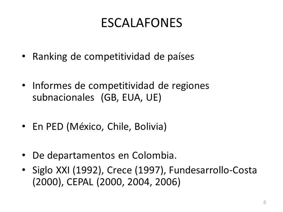 ESCALAFONES Ranking de competitividad de países