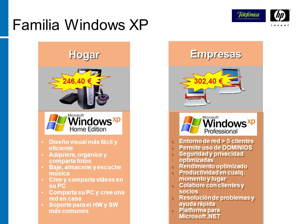 Familia Windows XP Hogar Empresas 246,40 € 302,40 €