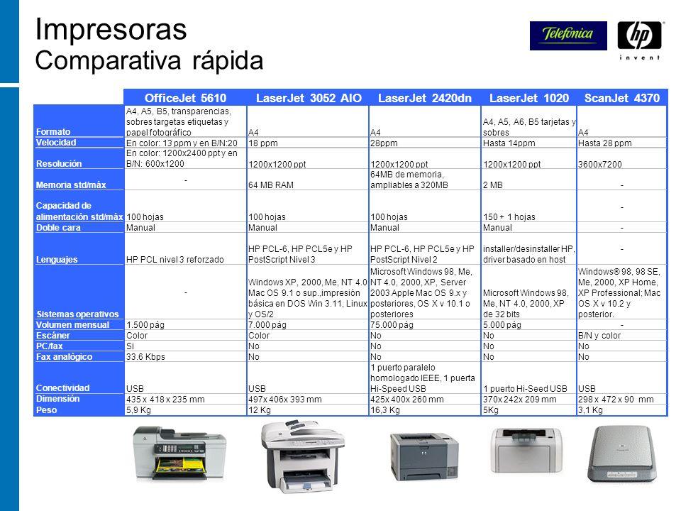 Impresoras Comparativa rápida