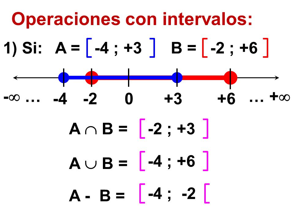 Operaciones con intervalos: