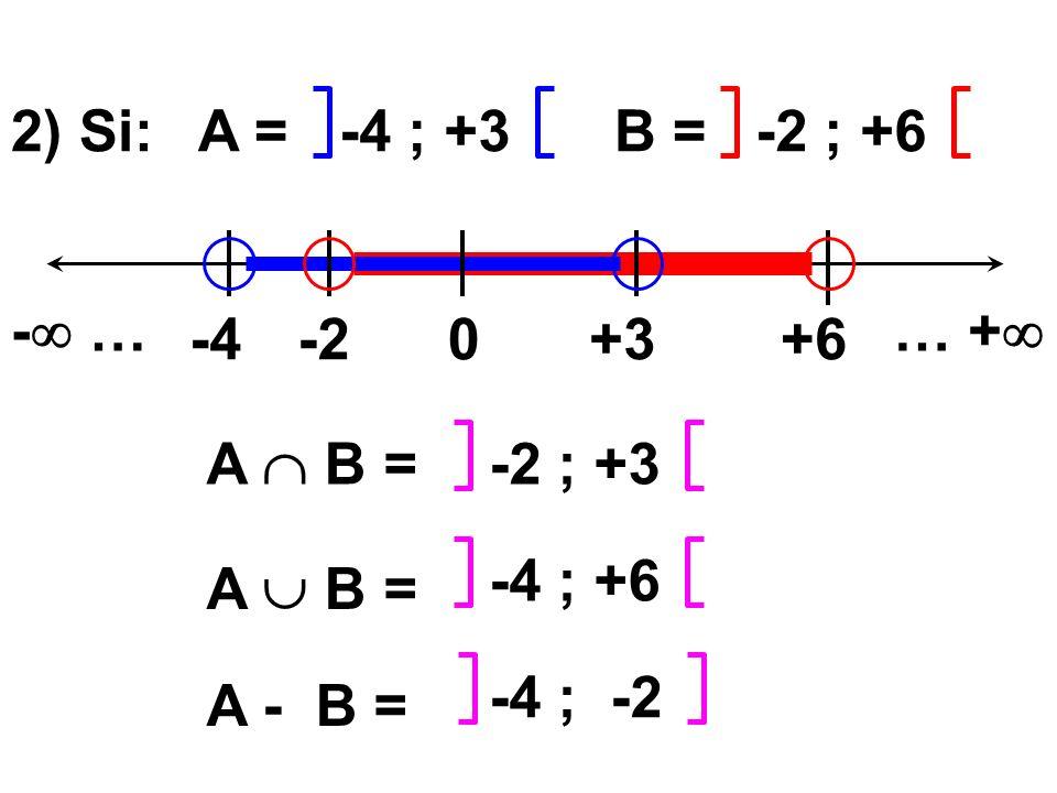 2) Si: A = -4 ; +3. B = -2 ; +6. - … … + -4. -2. +3. +6. A  B = -2 ; +3. -4 ; +6. A  B =