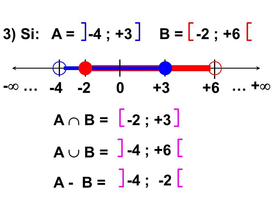 3) Si: A = -4 ; +3. B = -2 ; +6. - … … + -4. -2. +3. +6. A  B = -2 ; +3. -4 ; +6. A  B =