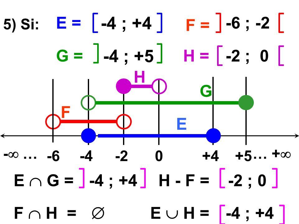 -4 ; +4 E = -6 ; -2 F = G = -4 ; +5 H = -2 ; 0 H G F E E  G = -4 ; +4