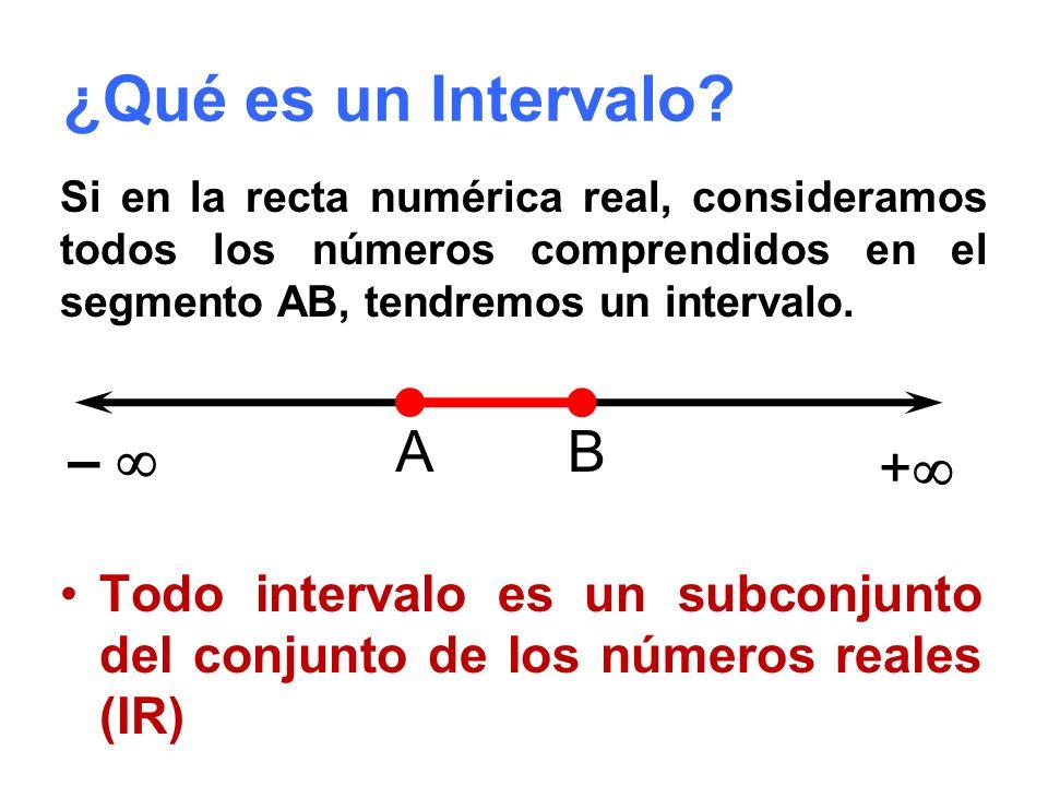 ¿Qué es un Intervalo A B –  +