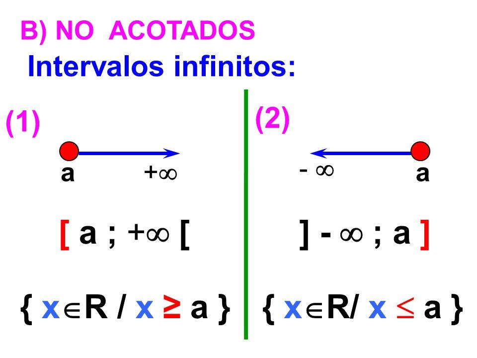 Intervalos infinitos: