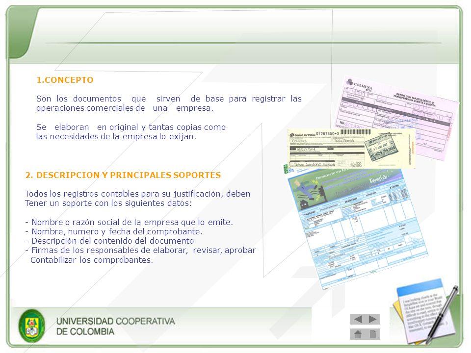 1.CONCEPTOSon los documentos que sirven de base para registrar las operaciones comerciales de una empresa.