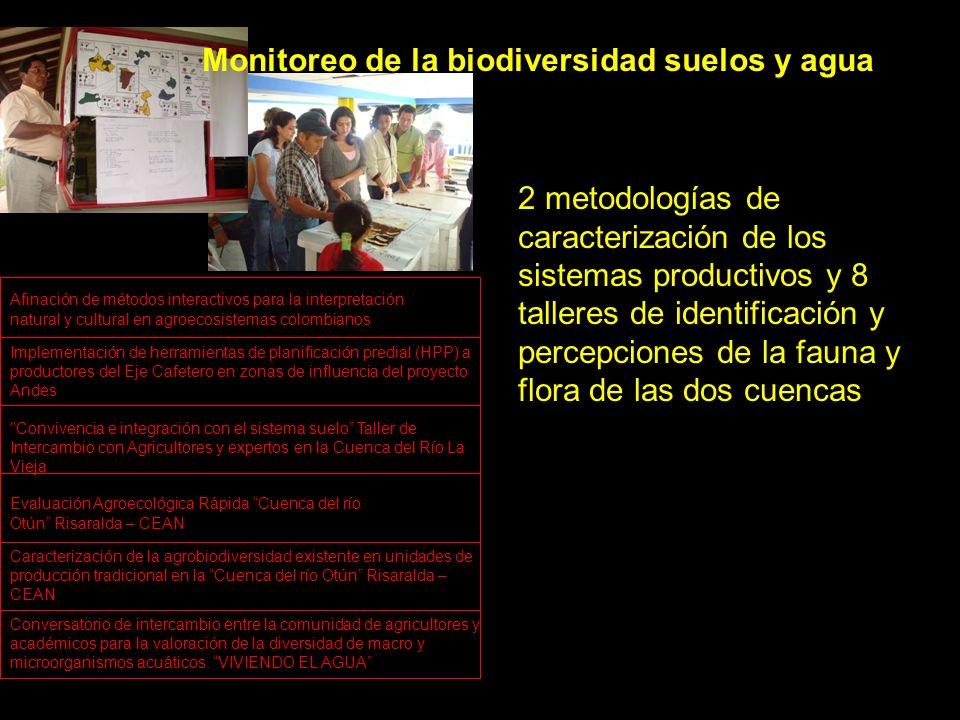 Monitoreo de la biodiversidad suelos y agua