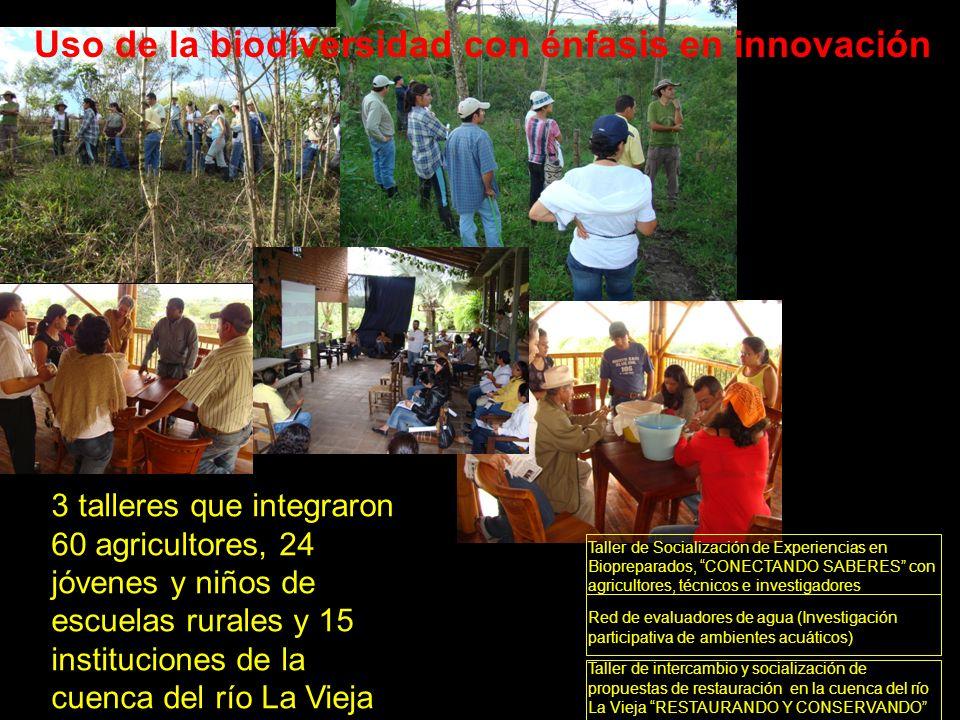 Uso de la biodiversidad con énfasis en innovación