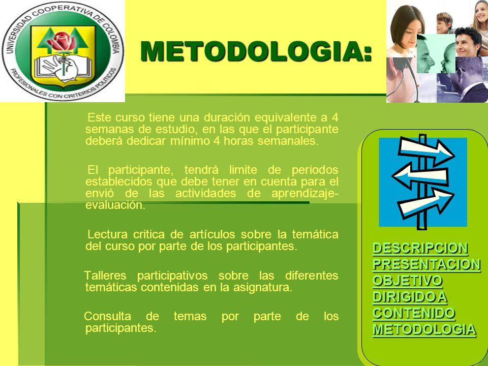 METODOLOGIA: DESCRIPCION PRESENTACION OBJETIVO DIRIGIDO A CONTENIDO