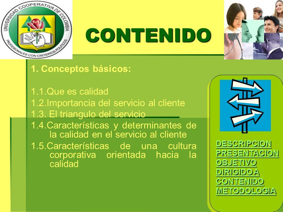 CONTENIDO 1. Conceptos básicos: 1.1.Que es calidad