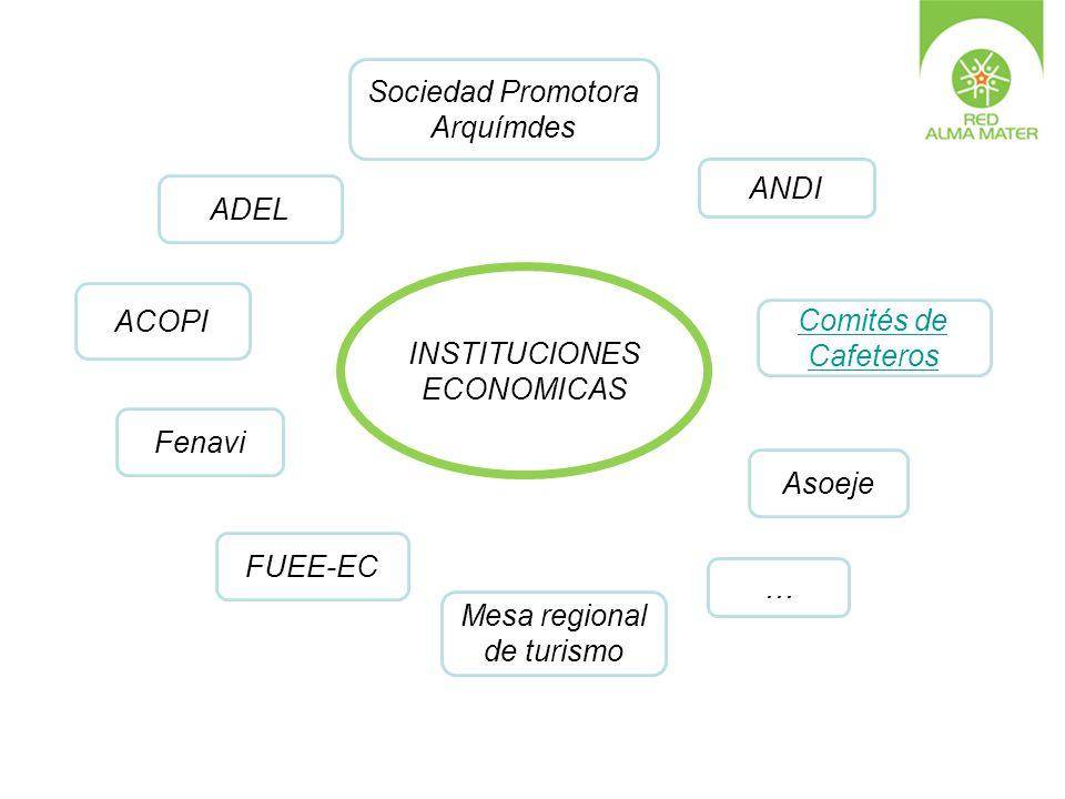 Sociedad Promotora Arquímdes