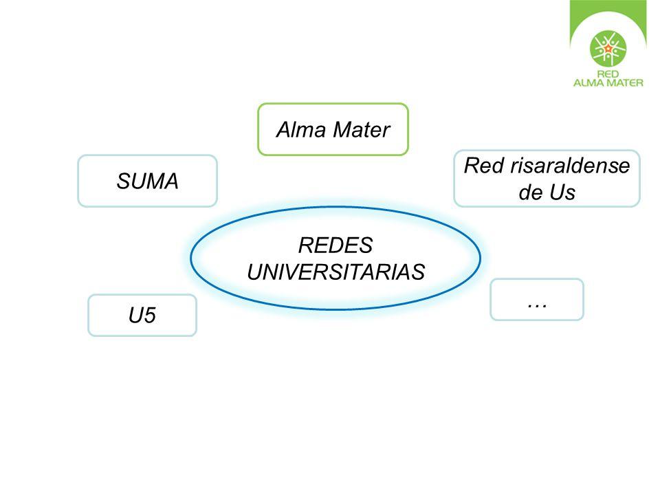 Alma Mater Red risaraldense de Us SUMA REDES UNIVERSITARIAS … U5