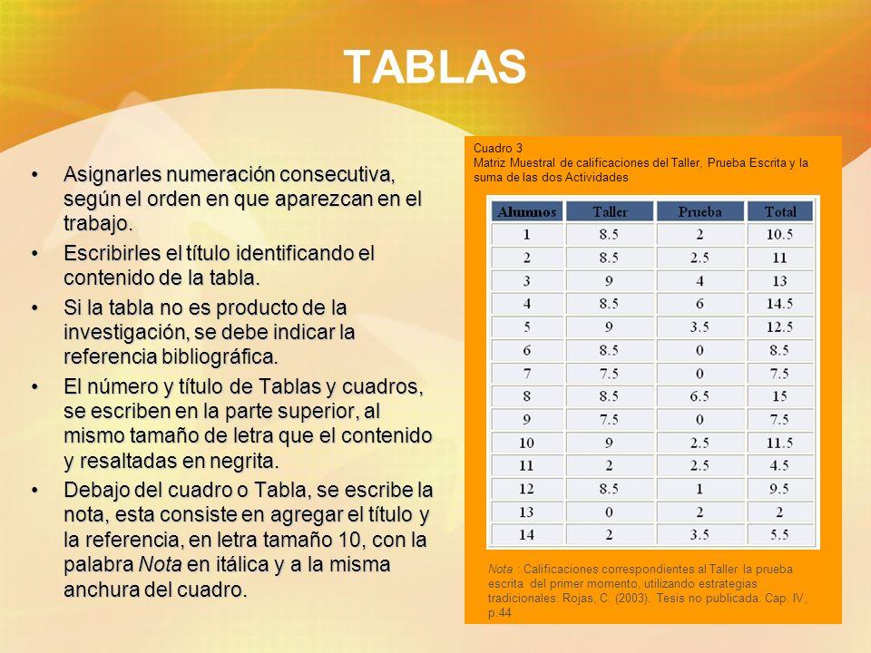 TABLAS Cuadro 3 Matriz Muestral de calificaciones del Taller, Prueba Escrita y la suma de las dos Actividades.