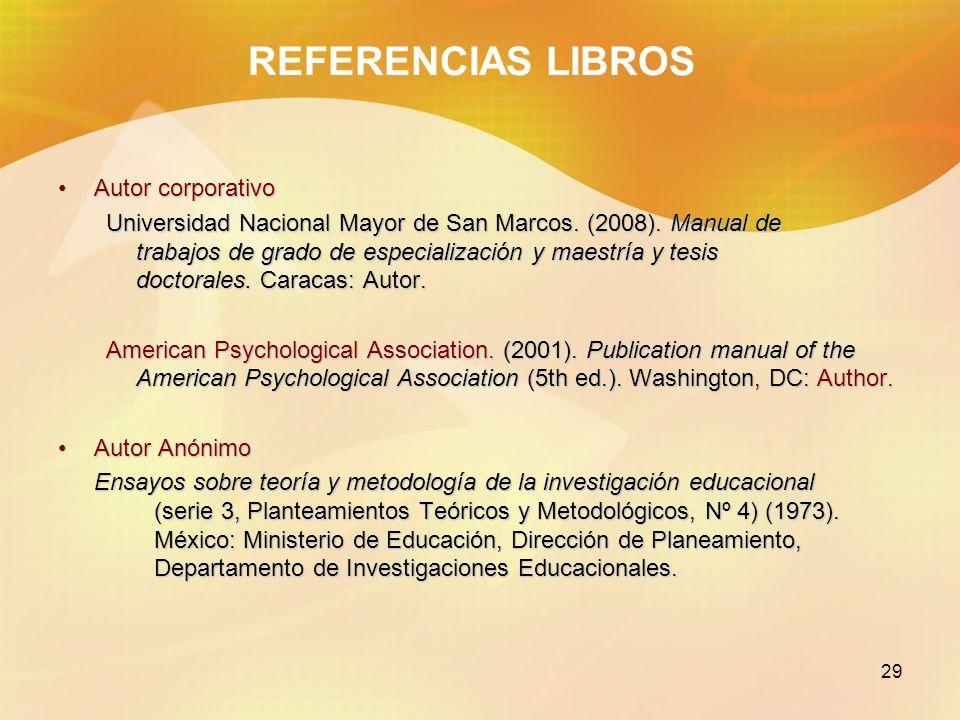 REFERENCIAS LIBROS Autor corporativo