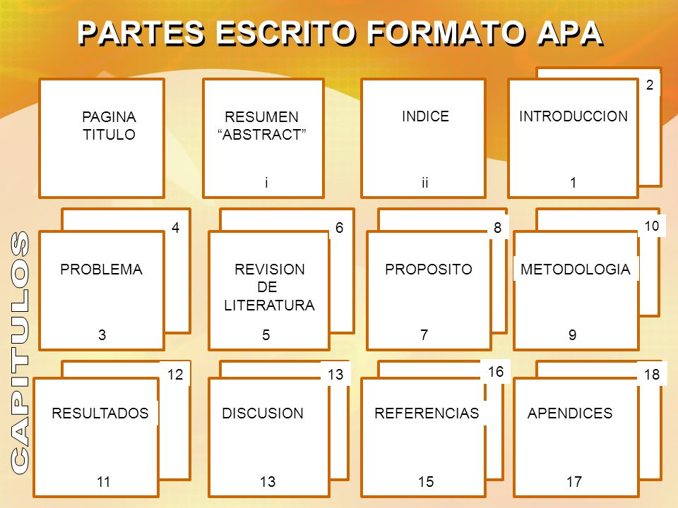 PARTES ESCRITO FORMATO APA