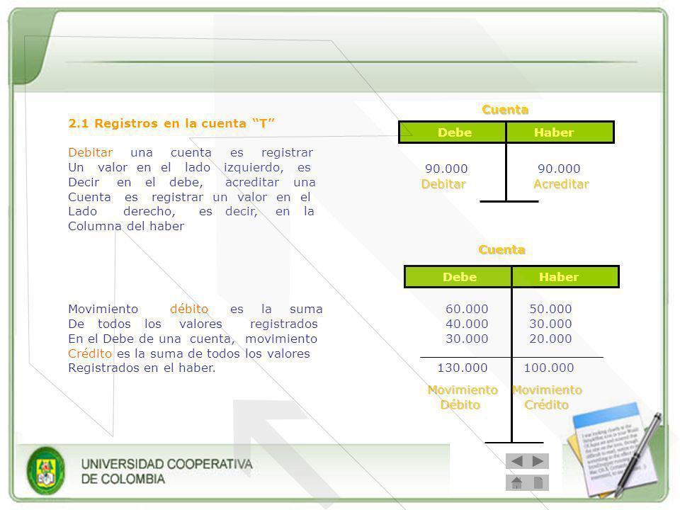 2.1 Registros en la cuenta T